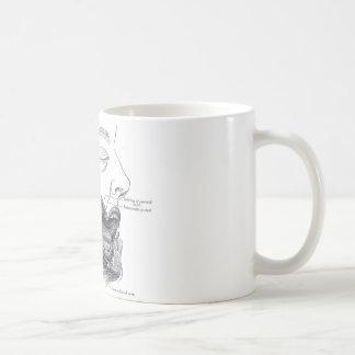 anatomy mouth coffee mug