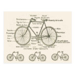 Anatomy of a Bicycle Postcard
