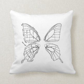 Anatomy Of A Butterfly Wing Vintage Diagram Throw Pillows
