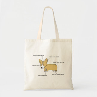 Anatomy of a Corgi Tote Bag