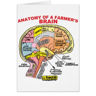 ANATOMY OF A FARMER'S BRAIN CARD