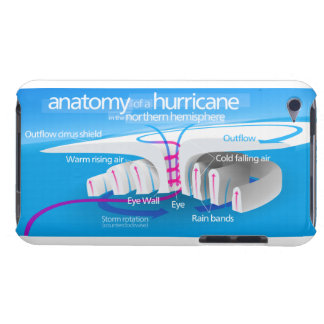Anatomy of a Hurricane Diagram Barely There iPod Cover