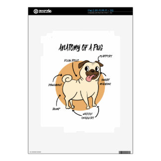 ANATOMY OF A PUG DECALS FOR THE iPad 2