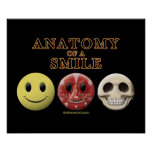 Anatomy of a Smile Poster