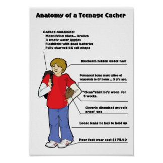 Anatomy of a teenage cacher poster