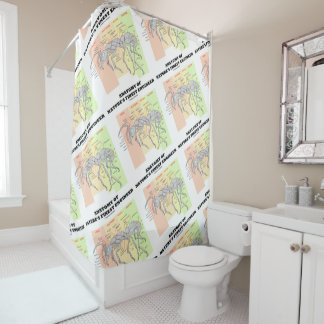 Anatomy Of Nature's Finest Engineer Worker Ant Shower Curtain