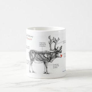 Anatomy of Rudolph witty illustrations Coffee Mug