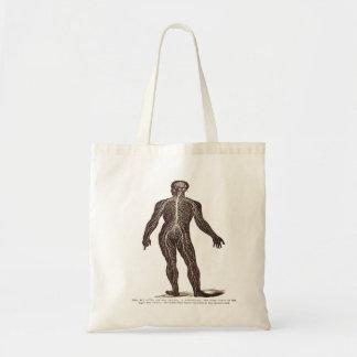 Anatomy Veins Tote Bag