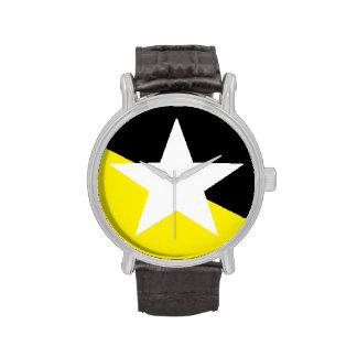 AnCap Watch