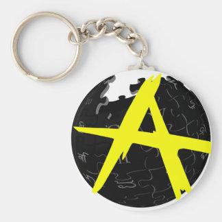 AnCap Wiki Keychain