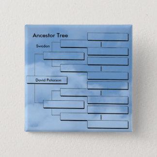Ancestor Customizable Tree Button