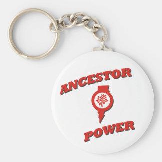 Ancestor Power Basic Round Button Keychain