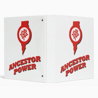 Ancestor Power Binder