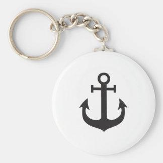 anchor ai llaveros personalizados