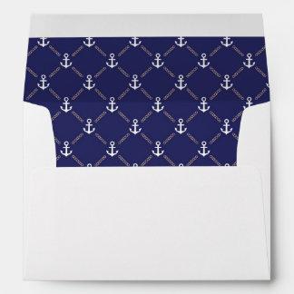 Anchor pattern envelope