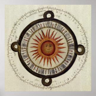 Ancient Aztec Sun Calendar Mexico Drawing Poster