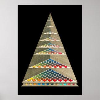 Ancient Colour Prism Poster