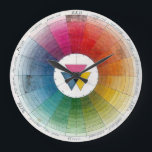 """Ancient Colour Wheel Timepiece Large Clock<br><div class=""""desc"""">One of the first colour wheels dated 1766 when the idea was first thought of to determine the relationship and mixing between colours.</div>"""
