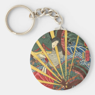 Ancient Japanese Dragon Painting circa 1860's Keychain
