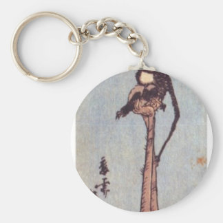 Ancient Japanese Painting Basic Round Button Keychain