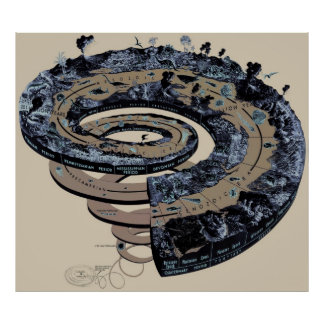 Ancient Time Spiral Large Poster