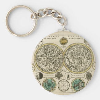 Ancient World Map East and West Keychain
