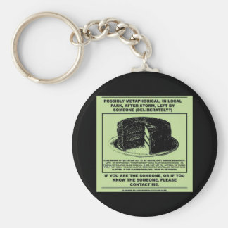 And I'll never have that recipe again... Basic Round Button Keychain