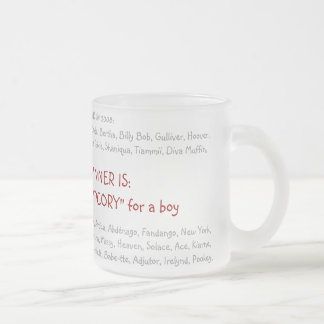 "AND THE WINNER IS: ""T'CARA"" for a ... - Customized Frosted Glass Coffee Mug"