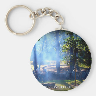 ANDERSONVILLE, GEORGIA KEYCHAIN