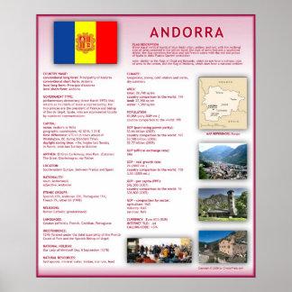 Andorra Impresiones