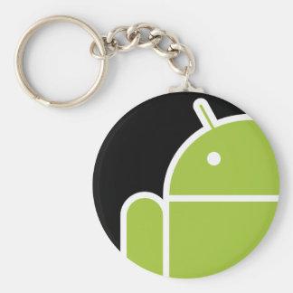 Androide Llavero Redondo Tipo Pin