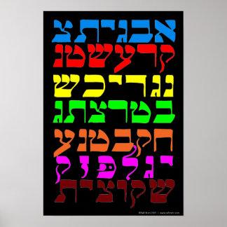 Anecdotario B Koach en los siete colores Impresiones
