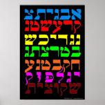 Anecdotario B Koach en los siete colores Póster