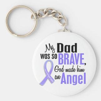 Angel 1 Dad Esophageal Cancer Basic Round Button Keychain