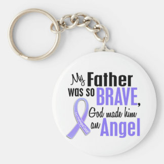 Angel 1 Father Esophageal Cancer Keychain
