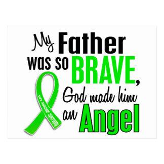 Angel 1 Muscular Dystrophy Father Postcard