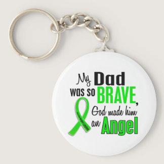 Angel 1 Non-Hodgkin's Lymphoma Dad Keychain