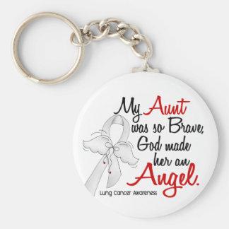 Angel 2 Aunt Lung Cancer Keychain