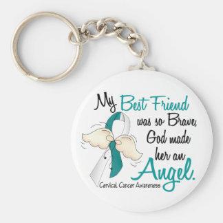 Angel 2 Cervical Cancer Best Friend Keychains