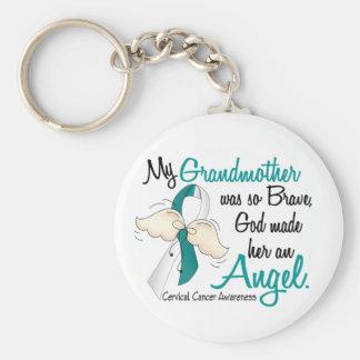 Angel 2 Cervical Cancer Grandmother Basic Round Button Keychain