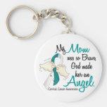 Angel 2 Cervical Cancer Mom Key Chains