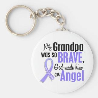 Angel 2 Grandpa Stomach Cancer Basic Round Button Keychain