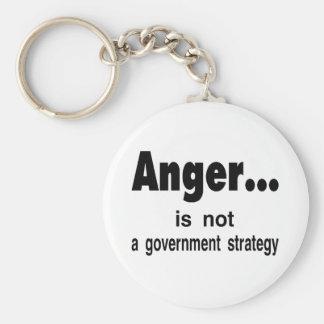 anger keychain