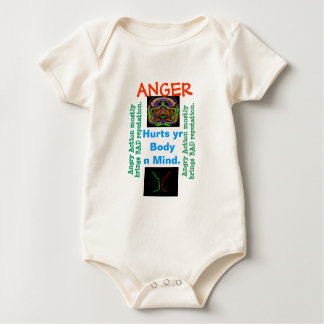 ANGER Management - some one needs your help Creeper
