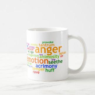 Anger Wordle Classic White Coffee Mug