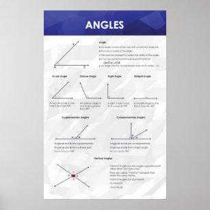 Angles - Math Poster