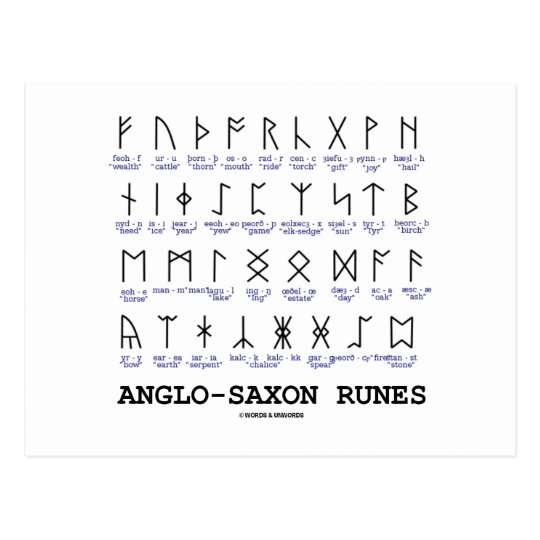 Anglo-Saxon Runes (Linguistics Cryptography) Postcard