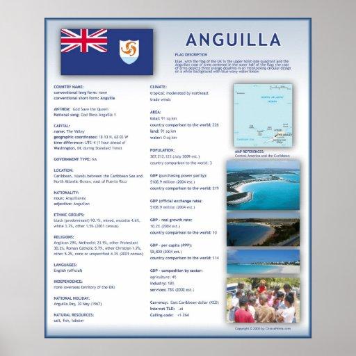 Anguilla Print