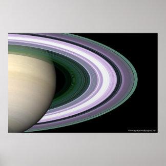 Anillos de Saturn Póster
