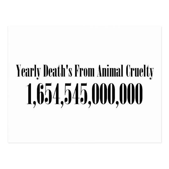 Animal Cruelty Statistics Postcard